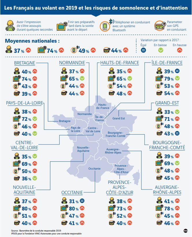La carte de France l'inattention sur la route (IPSOS pour la Fondation Vinci Autoroutes).