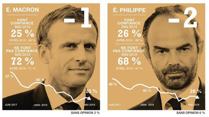 Notre-Dame : plus d'un millier d'experts du Patrimoine interpellent Emmanuel Macron