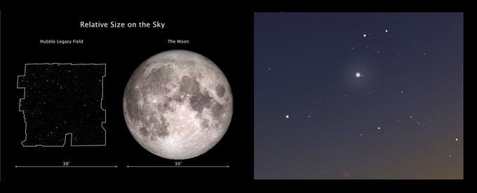 La pleine lune ne couvre pas plus d'1/100.000e du ciel.