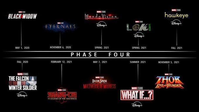 Calendrier de la phase quatre de Marvel