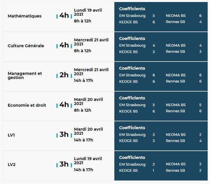 Calendrier Concours Bce 2022 Écoles de commerce: le calendrier 2021 des concours post prépa