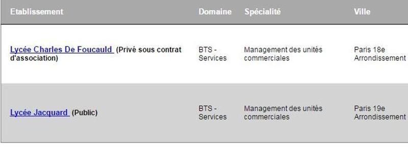 APB offre deux formations en management des unités commerciales toutes deux à Paris.