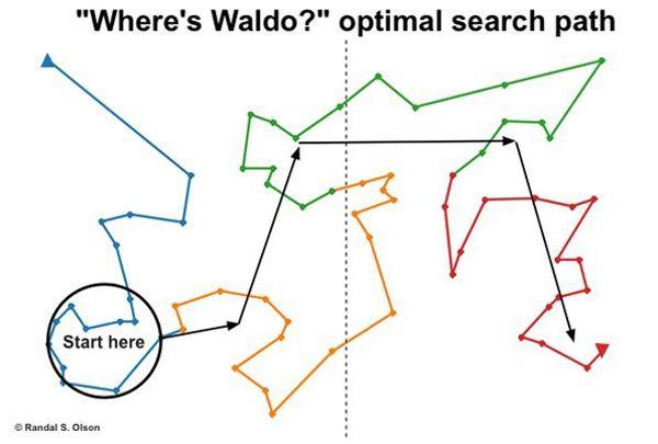 Le chemin de recherche optimal, selon Randal Olson.