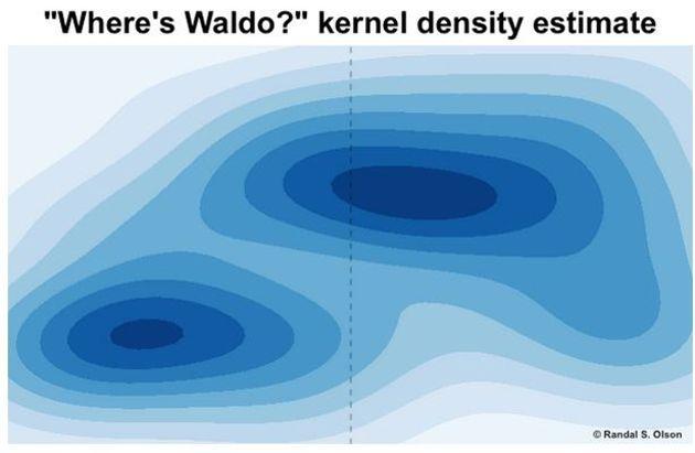 Les deux zones où Charlie (Waldo aux Etats-Unis) préfère se cacher.