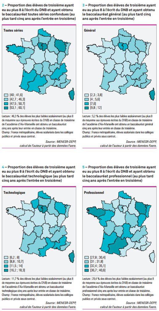 En Ile-de-France et en Corse, les élèves anciennement en difficulté s'en sortent mieux qu'ailleurs. © Depp