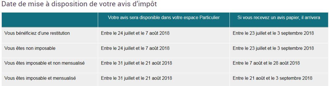 Les Avis D Impot Sur Le Revenu 2018 Seront Disponibles Des Juillet