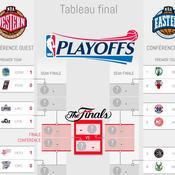 Le tableau des play-offs NBA