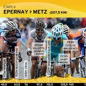 Epernay - Metz
