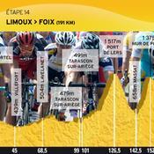 Limoux-Foix