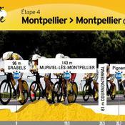 Montpellier-Montpellier