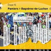 Pamiers-Bagnères-de-Luchon