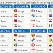 Coupe du Monde 2018 : Les groupes du Mondial en Russie