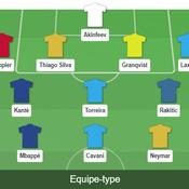 Coupe du monde 2018 : L'équipe-type des 8es de finale
