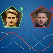 Baromètre des Bleus avant l'Euro 2016 : Griezmann flambe, Costil déchante