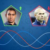 Baromètre des Bleus avant l'Euro 2016 : Payet envoie un message, Jallet voit rouge