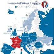 Euro 2016 : la carte des pays qualifiés