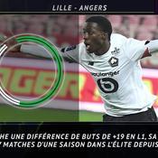 Ligue 1: 5 choses à savoir avant la reprise