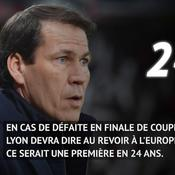 Ligue 1: 5 stats historiques à retenir du classement final