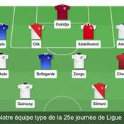 équipe type 25e journée de Ligue 1