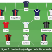 Ligue 1 : Notre équipe-type de la 6e journée