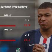 Quel PSG sans Mbappé ?