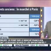 La baisse des prix des logements se poursuit et s'accélère à Paris et en Ile-de-France