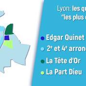 La situation du marché immobilier à Lyon