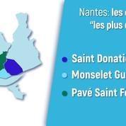 La situation du marché immobilier à Nantes