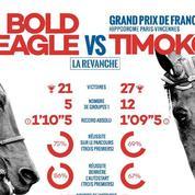 Le Grand Prix de France hippique sera diffusé sur BFMTV
