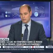 Philippe Béchade VS Frédéric Rollin (1/2): La baisse du CAC 40 va t-elle persister ?