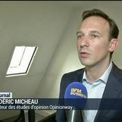 Sondage : les syndicats, mal aimés des Français
