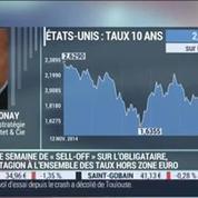Comment expliquer la remontée des taux, des rendements, et des dettes souveraines?: Christophe Donay –