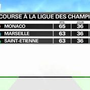Les enjeux de la 37e journée de Ligue 1