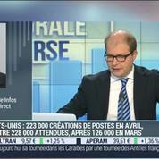 Les tendances sur les marchés: Jean Amar