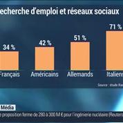 Pourquoi les Français sont-ils moins friands des réseaux sociaux que leurs voisins européens ?