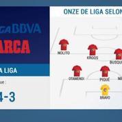 Le Onze de Liga 2015 par les lecteurs de Marca