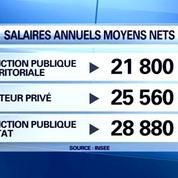 Salaires: plus élevés dans le privé