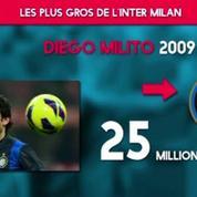 Top 10 des plus gros transferts de l'Inter Milan