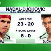 Nadal/Djokovic, une finale avant l'heure ?