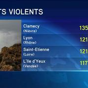 18 départements en vigilance orange pour vents violents et orage