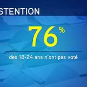 Les scores du FN peuvent-ils mobiliser les abstentionnistes ?