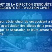 Crash d'hélicoptères en Argentine : une erreur de pilotage à l'origine de l'accident