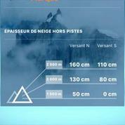 Avalanches : Météo France lance une application de prévention