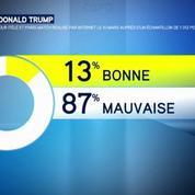 Sondage iTELE : L?image de Donald Trump auprès des Français