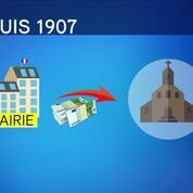 Comment sont financés les lieux de culte en France ?