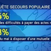 Santé : 64% des foyers français ont des difficultés à payer des actes médicaux