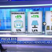 Focus éco : l'accélération des énergies renouvelables