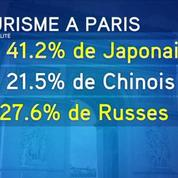 Une importante baisse du tourisme constatée à Paris et sa région en 2016