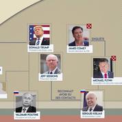 Du «Russiagate» à Manafort : l'enquête sur les ingérences russes expliquée en 3 minutes