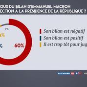 Sondages, défections : que doit faire Macron pour remonter ?